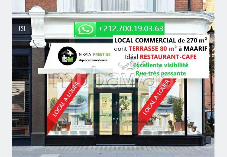 Pour RESTAURANT, CAFÉ, TERRASSE 80 m², VISIBILITÉ